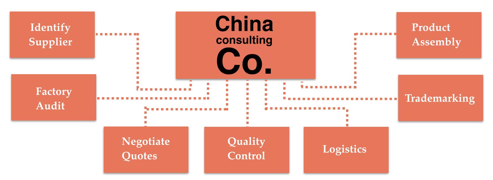 ccc.landingpage.diagram.v2